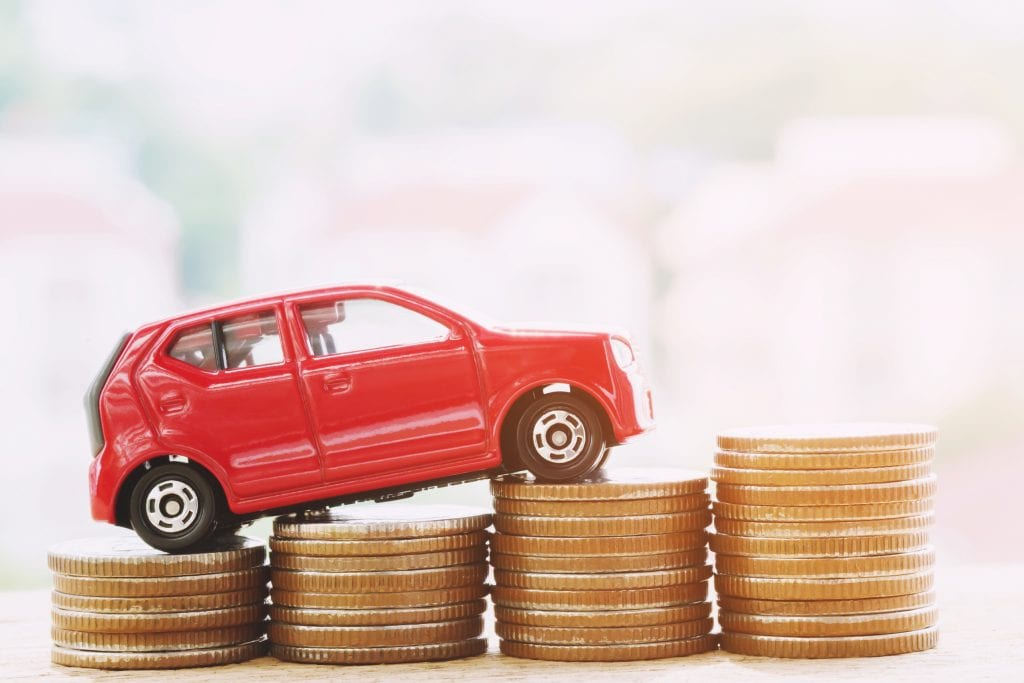 Budgeting to buy a car